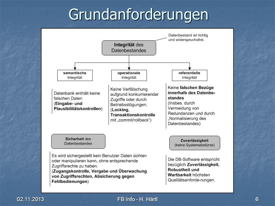 02.11.2013FB Info - H. Härtl7 Problem: Konkurrierende Zugriffe im Mehrbenutzer- betrieb Lösung: ?