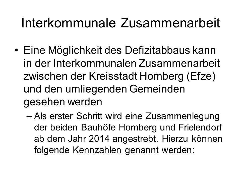 Interkommunale Zusammenarbeit Eine Möglichkeit des Defizitabbaus kann in der Interkommunalen Zusammenarbeit zwischen der Kreisstadt Homberg (Efze) und den umliegenden Gemeinden gesehen werden –Als erster Schritt wird eine Zusammenlegung der beiden Bauhöfe Homberg und Frielendorf ab dem Jahr 2014 angestrebt.
