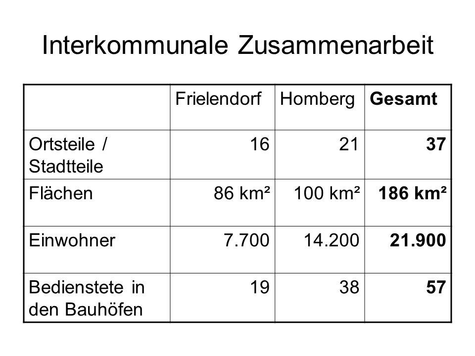 Interkommunale Zusammenarbeit FrielendorfHombergGesamt Ortsteile / Stadtteile 162137 Flächen86 km²100 km²186 km² Einwohner7.70014.20021.900 Bedienstete in den Bauhöfen 193857
