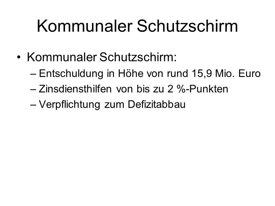 Kommunaler Schutzschirm: –Entschuldung in Höhe von rund 15,9 Mio.