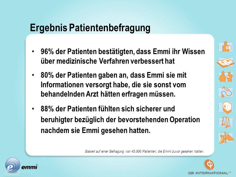 Ergebnis Patientenbefragung Basiert auf einer Befragung von 45.000 Patienten, die Emmi zuvor gesehen hatten. 96% der Patienten bestätigten, dass Emmi