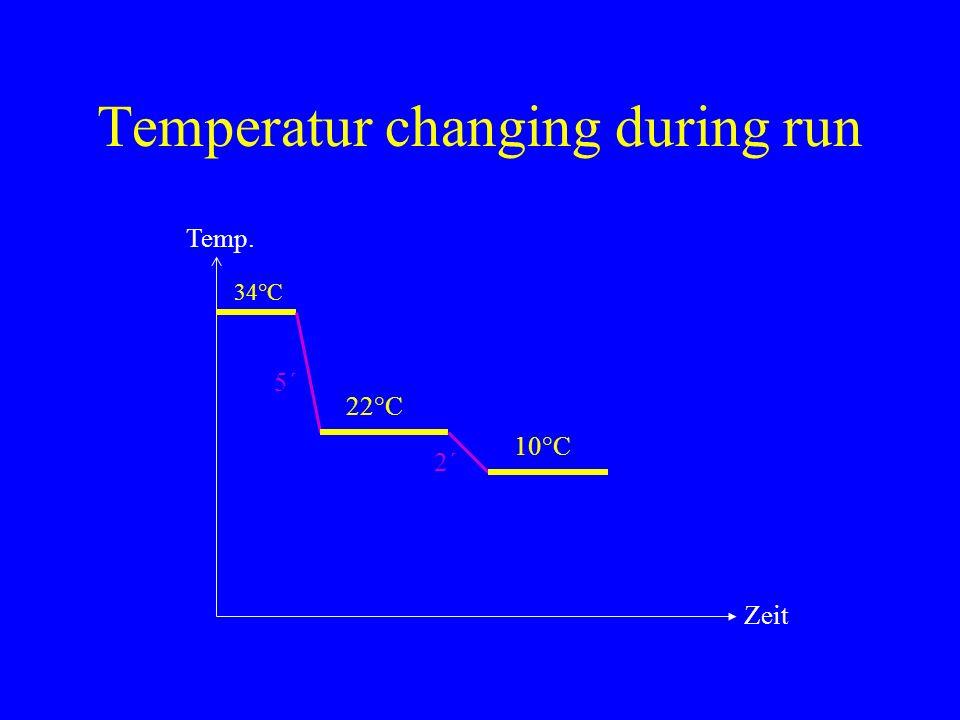 Temperatur changing during run Temp. 34°C 22°C 10°C 5´ 2´ Zeit