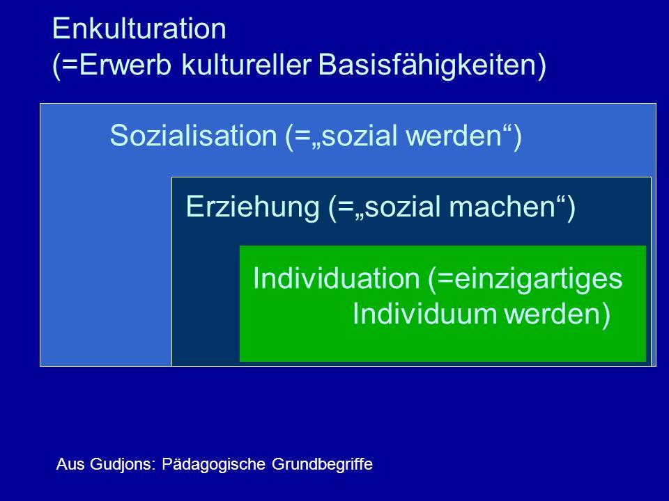 Enkulturation (=Erwerb kultureller Basisfähigkeiten) Sozialisation (=sozial werden) Erziehung (=sozial machen) Individuation (=einzigartiges Individuu
