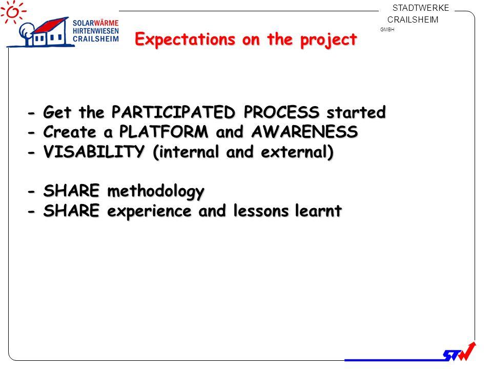 Klicken Sie, um das Titelformat zu bearbeiten Klicken Sie, um die Formate des Vorlagentextes zu bearbeiten Zweite Ebene Dritte Ebene Vierte Ebene Fünf