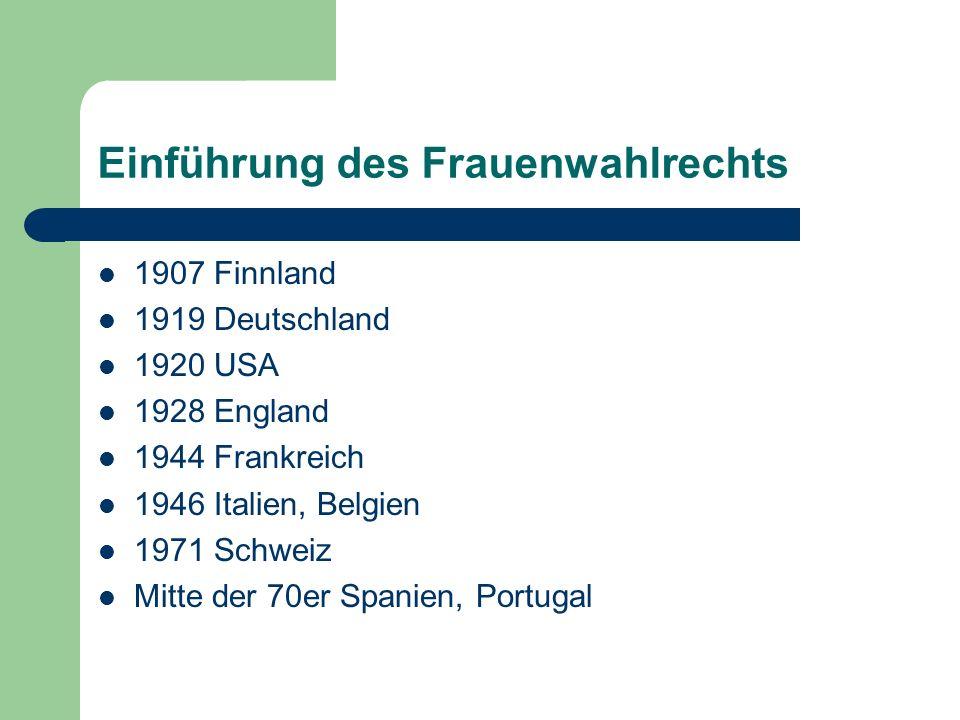 Einführung des Frauenwahlrechts 1907 Finnland 1919 Deutschland 1920 USA 1928 England 1944 Frankreich 1946 Italien, Belgien 1971 Schweiz Mitte der 70er