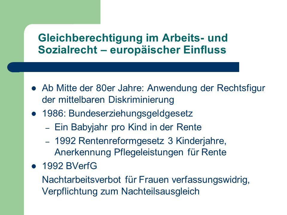 Gleichberechtigung im Arbeits- und Sozialrecht – europäischer Einfluss Ab Mitte der 80er Jahre: Anwendung der Rechtsfigur der mittelbaren Diskriminier