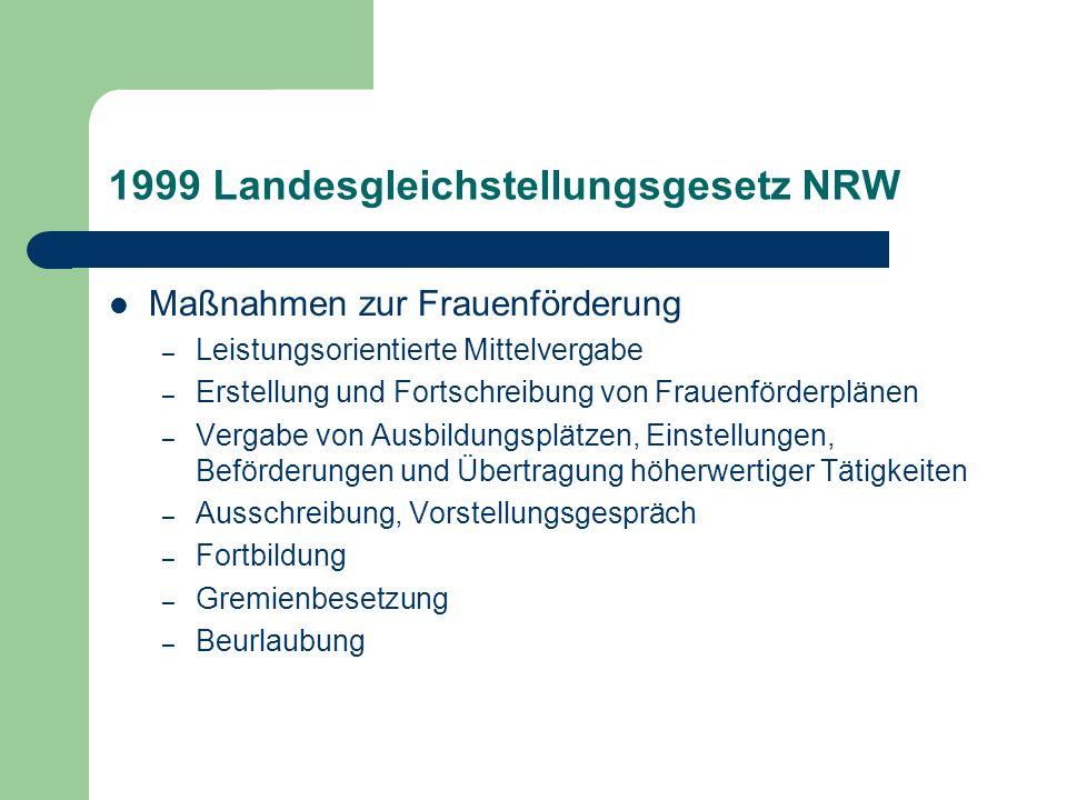 1999 Landesgleichstellungsgesetz NRW Maßnahmen zur Frauenförderung – Leistungsorientierte Mittelvergabe – Erstellung und Fortschreibung von Frauenförd