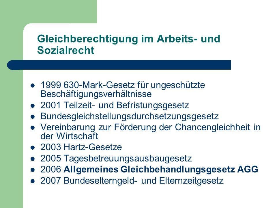 Gleichberechtigung im Arbeits- und Sozialrecht 1999 630-Mark-Gesetz für ungeschützte Beschäftigungsverhältnisse 2001 Teilzeit- und Befristungsgesetz B