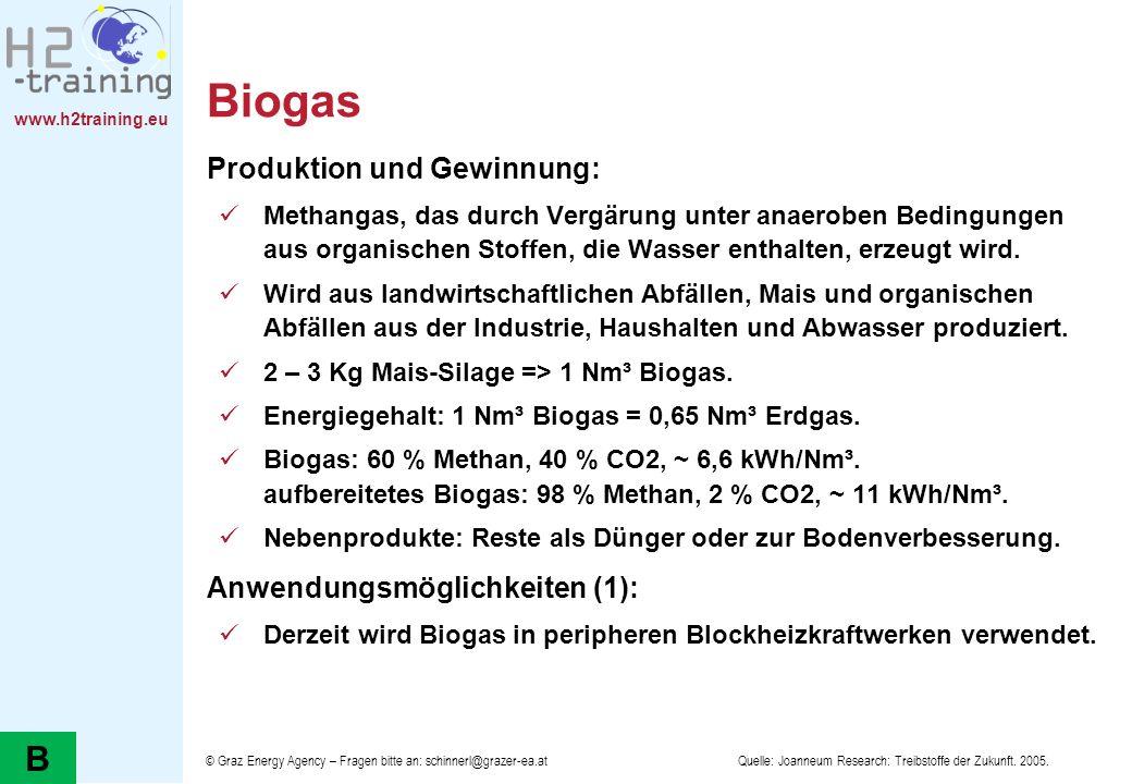 www.h2training.eu Biogas Produktion und Gewinnung: Methangas, das durch Vergärung unter anaeroben Bedingungen aus organischen Stoffen, die Wasser enth