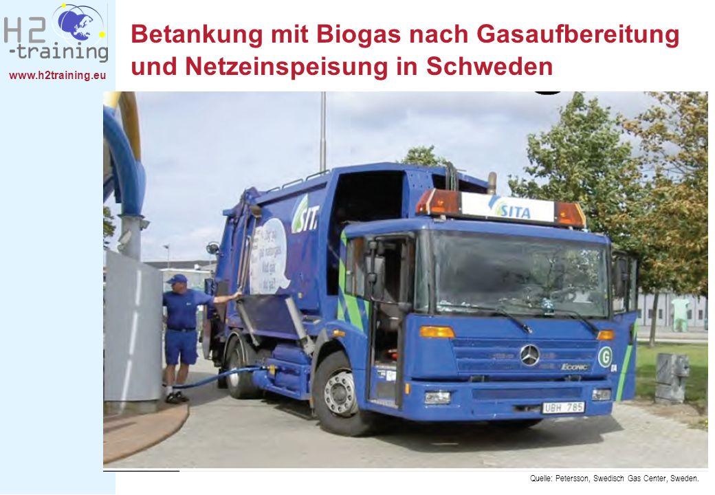 www.h2training.eu Betankung mit Biogas nach Gasaufbereitung und Netzeinspeisung in Schweden Quelle: Petersson, Swedisch Gas Center, Sweden.
