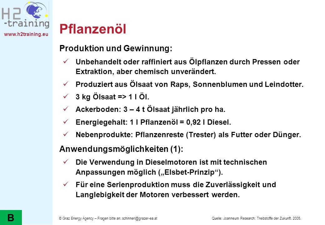 www.h2training.eu Pflanzenöl Produktion und Gewinnung: Unbehandelt oder raffiniert aus Ölpflanzen durch Pressen oder Extraktion, aber chemisch unverän