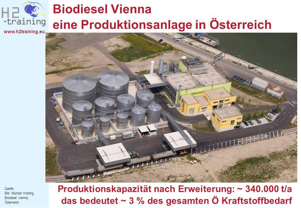 www.h2training.eu Biodiesel Vienna eine Produktionsanlage in Österreich Quelle: Bild Münzer Holding, Biodiesel Vienna, Österreich. Produktionskapazitä