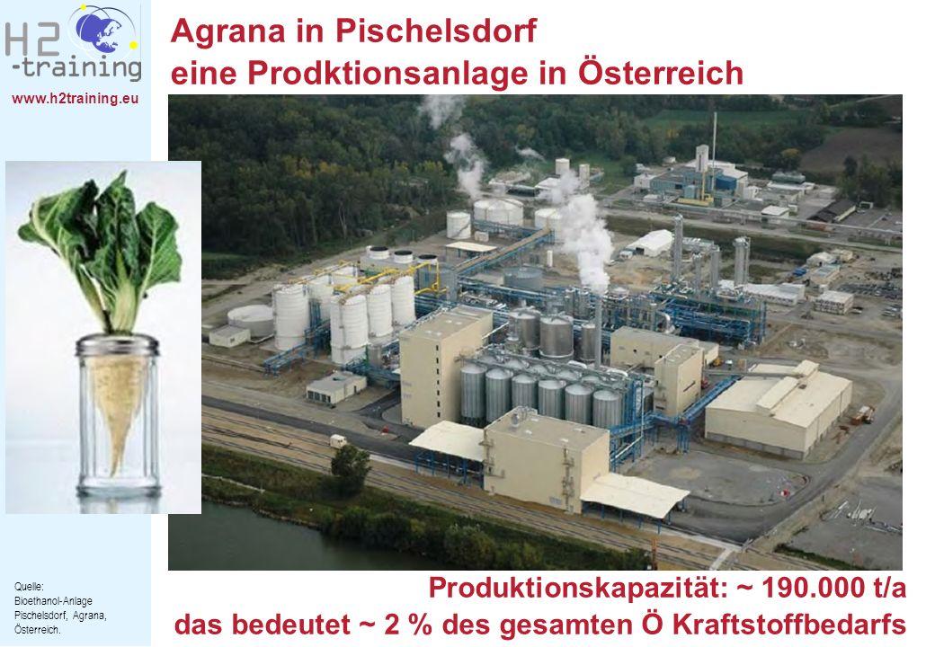 www.h2training.eu Agrana in Pischelsdorf eine Prodktionsanlage in Österreich Quelle: Bioethanol-Anlage Pischelsdorf, Agrana, Österreich. Produktionska