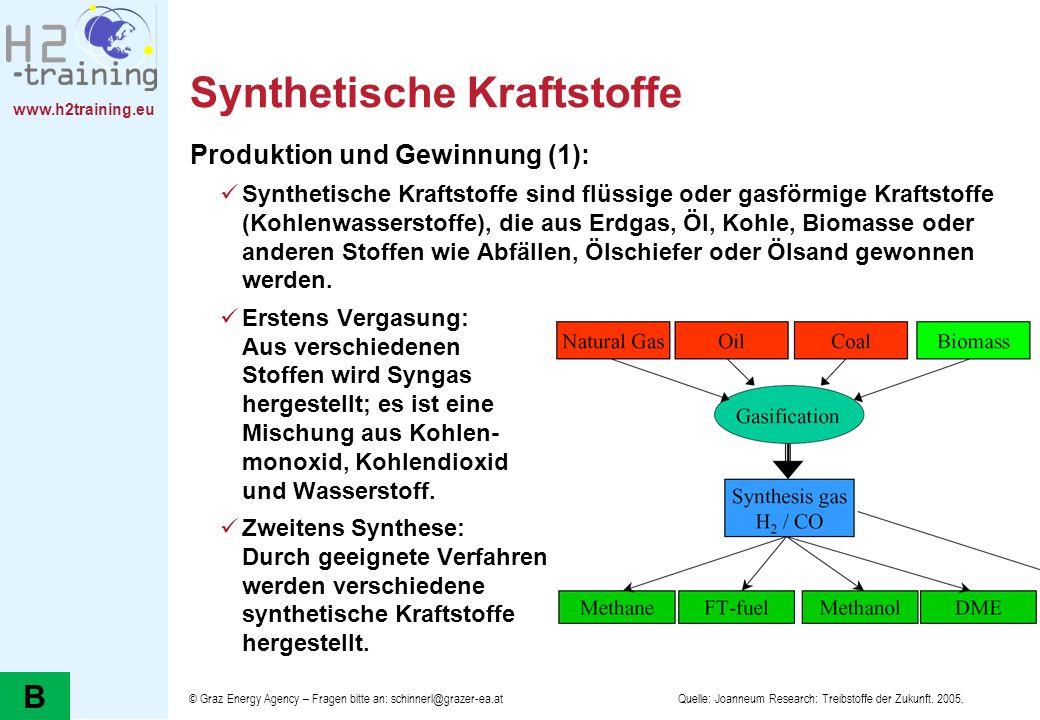 www.h2training.eu Synthetische Kraftstoffe Produktion und Gewinnung (1): Synthetische Kraftstoffe sind flüssige oder gasförmige Kraftstoffe (Kohlenwas