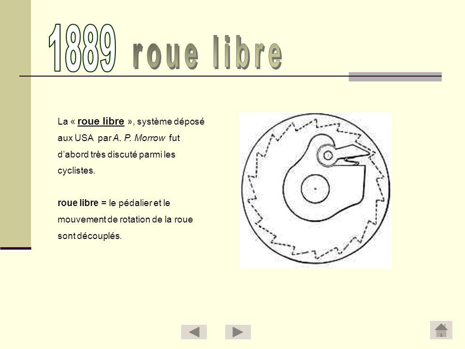 La « roue libre », système déposé aux USA par A. P. Morrow fut dabord très discuté parmi les cyclistes. roue libre = le pédalier et le mouvement de ro