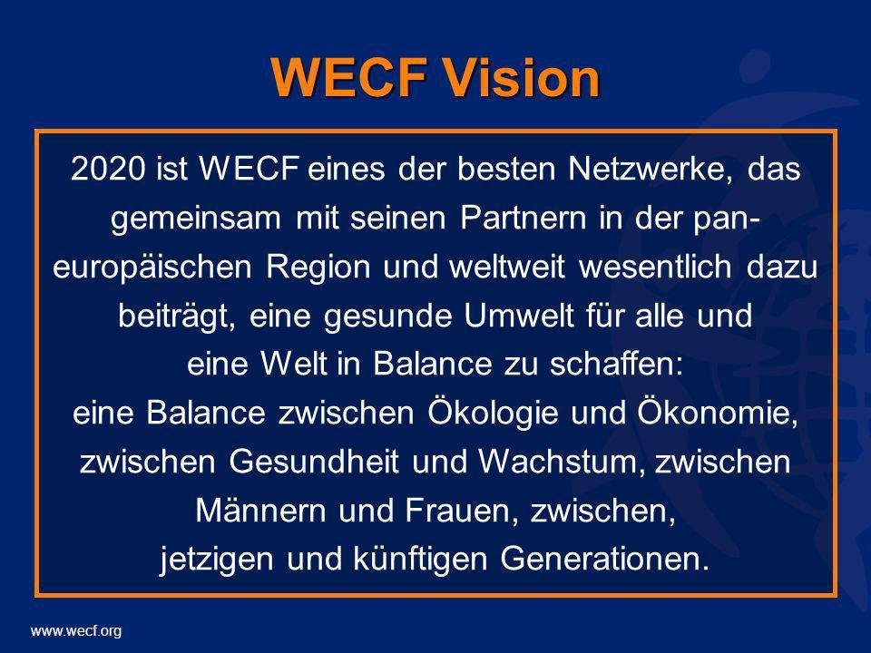 www.wecf.org WECF Vision 2020 ist WECF eines der besten Netzwerke, das gemeinsam mit seinen Partnern in der pan- europäischen Region und weltweit wese