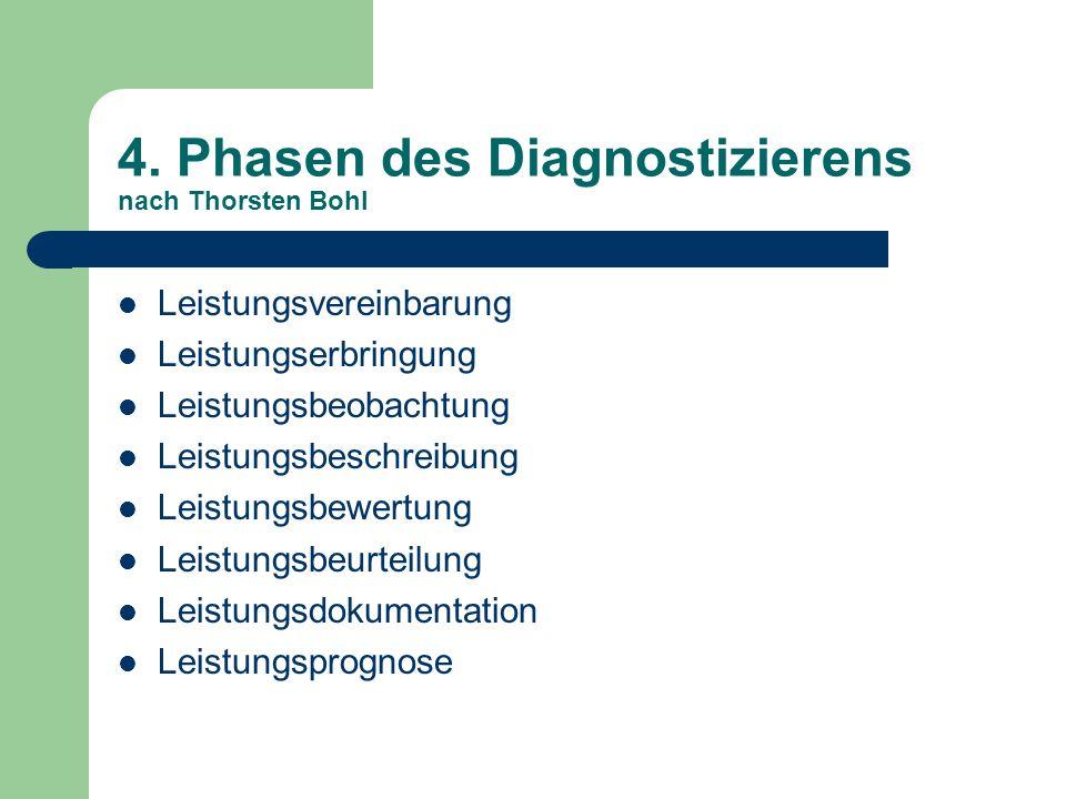 4. Phasen des Diagnostizierens nach Thorsten Bohl Leistungsvereinbarung Leistungserbringung Leistungsbeobachtung Leistungsbeschreibung Leistungsbewert