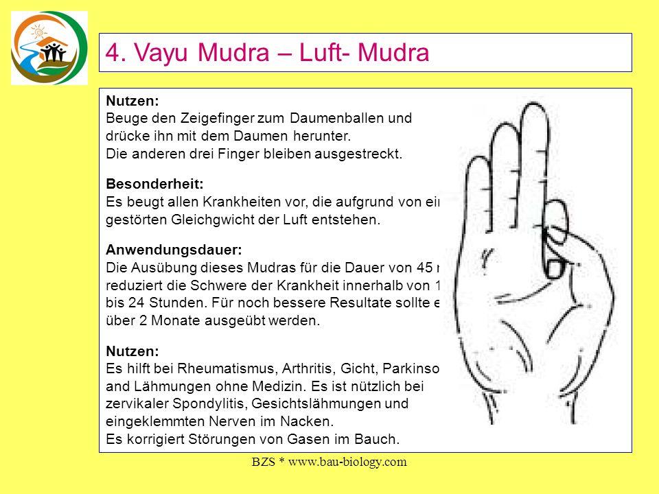 BZS * www.bau-biology.com Nutzen: Beuge den Zeigefinger zum Daumenballen und drücke ihn mit dem Daumen herunter. Die anderen drei Finger bleiben ausge