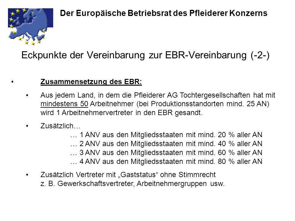 Eckpunkte der Vereinbarung zur EBR-Vereinbarung (-2-) Der Europäische Betriebsrat des Pfleiderer Konzerns Zusammensetzung des EBR: Aus jedem Land, in