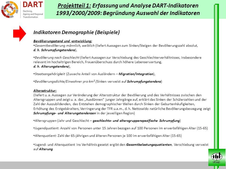 Projektteil 1: Erfassung und Analyse DART-Indikatoren 1993/2000/2009: Begründung Auswahl der Indikatoren Indikatoren Demographie (Beispiele) Bevölkeru