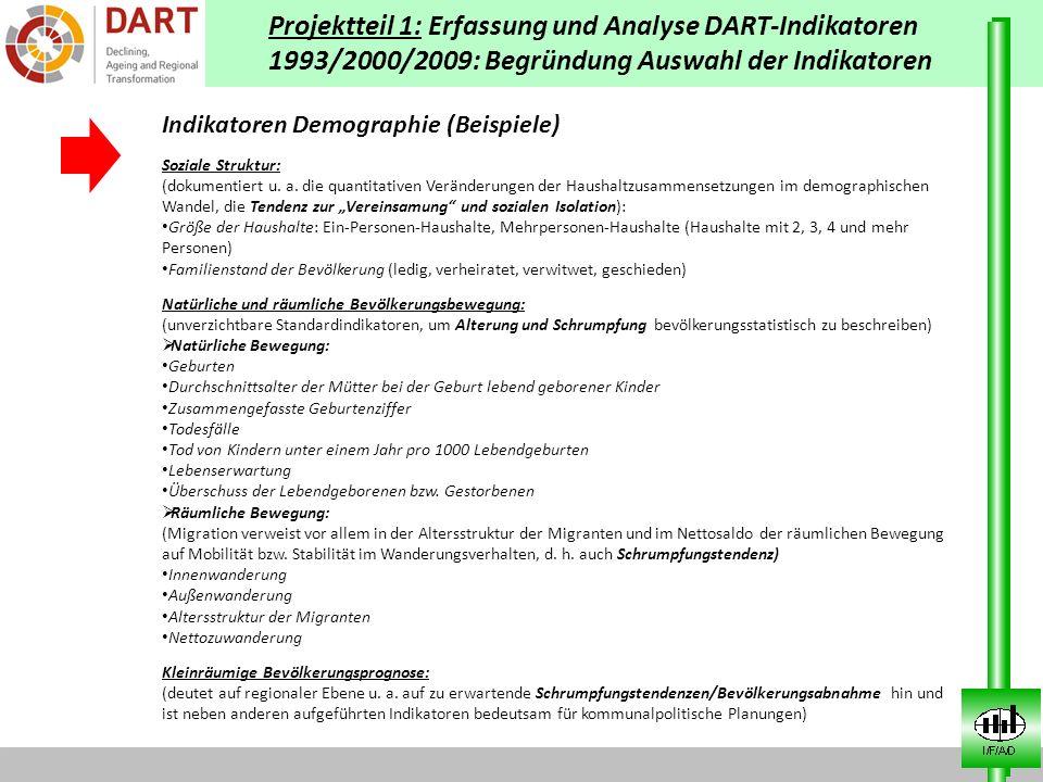 Projektteil 1: Erfassung und Analyse DART-Indikatoren 1993/2000/2009: Begründung Auswahl der Indikatoren Indikatoren Demographie (Beispiele) Soziale S