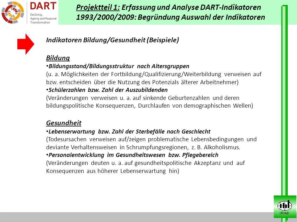 Projektteil 1: Erfassung und Analyse DART-Indikatoren 1993/2000/2009: Begründung Auswahl der Indikatoren Indikatoren Bildung/Gesundheit (Beispiele) Bi