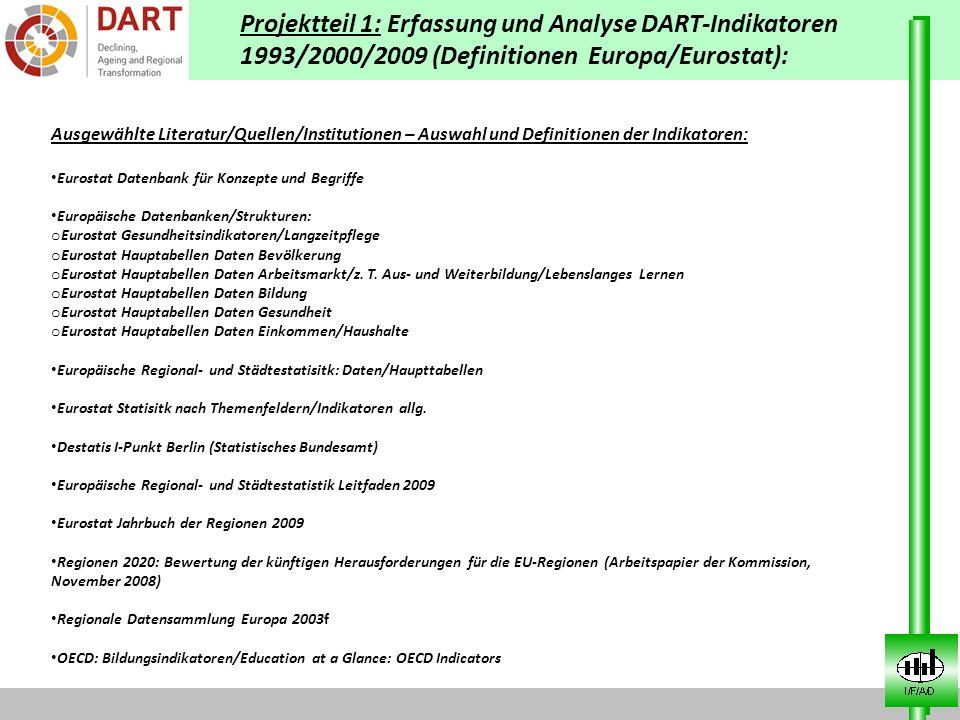 Projektteil 1: Erfassung und Analyse DART-Indikatoren 1993/2000/2009 (Definitionen Europa/Eurostat): Ausgewählte Literatur/Quellen/Institutionen – Aus