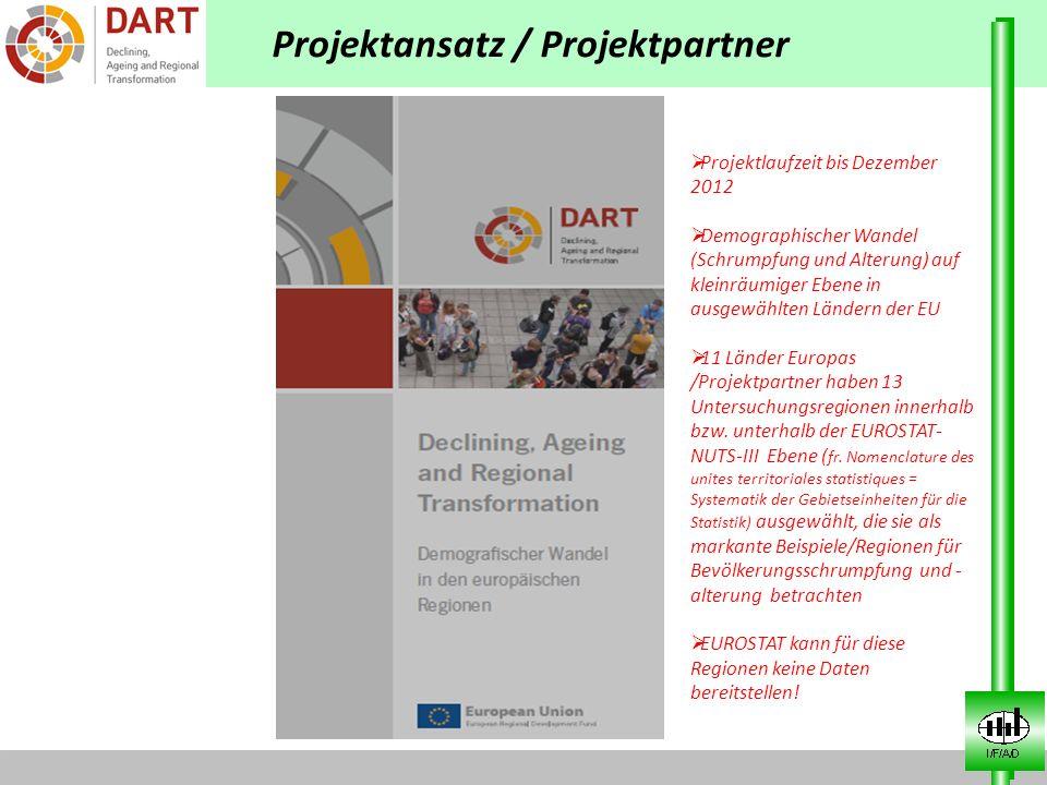 Projektansatz / Projektpartner Projektlaufzeit bis Dezember 2012 Demographischer Wandel (Schrumpfung und Alterung) auf kleinräumiger Ebene in ausgewäh