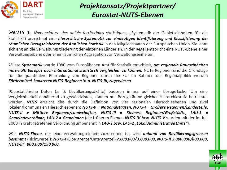 Projektansatz/Projektpartner/ Eurostat-NUTS-Ebenen NUTS (fr. Nomenclature des unités territoriales statistiques; Systematik der Gebietseinheiten für d