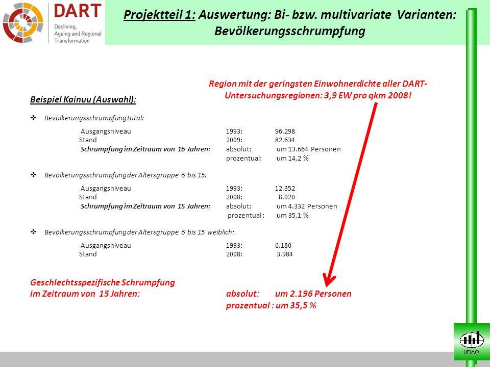 Projektteil 1: Auswertung: Bi- bzw. multivariate Varianten: Bevölkerungsschrumpfung Beispiel Kainuu (Auswahl): Bevölkerungsschrumpfung total: Ausgangs