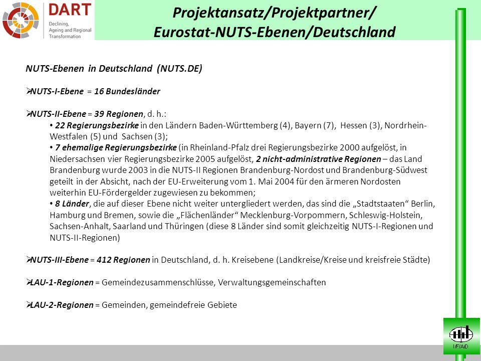IFAD- Indikatoren- studie IFAD-Befragung zu Standards der öffentlichen Daseinsvorsorge – z.
