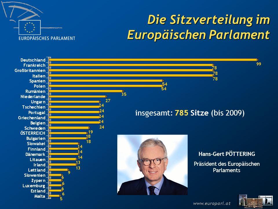 www.europarl.at Europaabgeordnete der SPÖ in der SPE-Fraktion Maria Berger Leiterin der SPÖ Delegation Christa Prets Stv.
