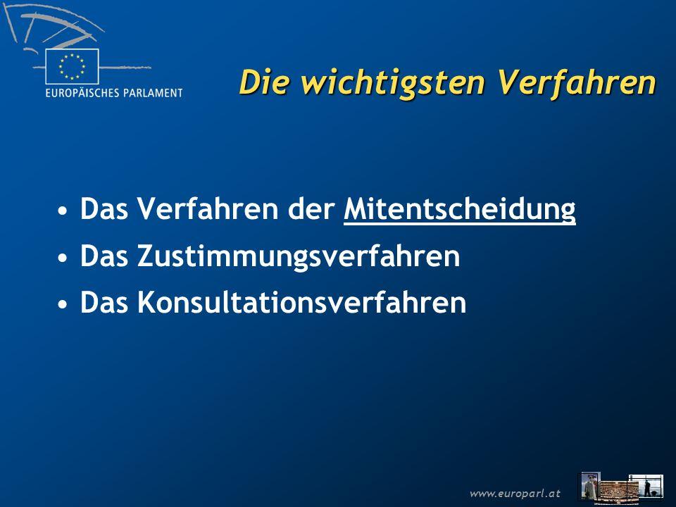 www.europarl.at Das Mitentscheidungsverfahren Erste Lesung Zweite Lesung Vermittlung