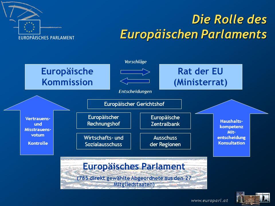 www.europarl.atMitbestimmung Mitentscheidung Das Parlament wirkt gleichberechtigt mit dem Ministerrat an der Gesetzgebung der EU mit.