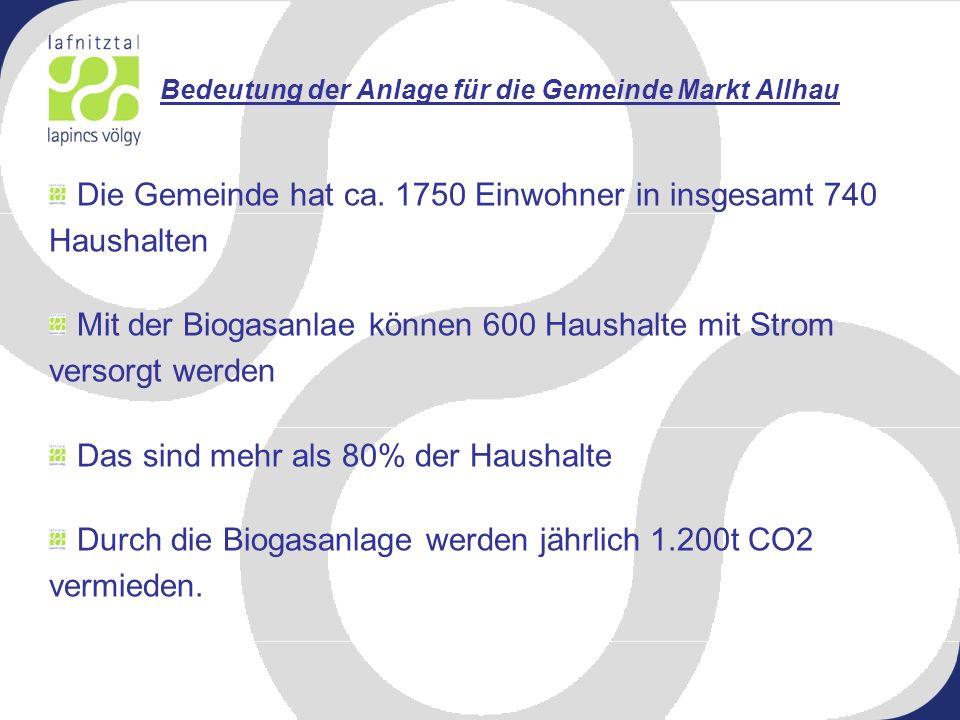 Bedeutung der Anlage für die Gemeinde Markt Allhau Die Gemeinde hat ca. 1750 Einwohner in insgesamt 740 Haushalten Mit der Biogasanlae können 600 Haus