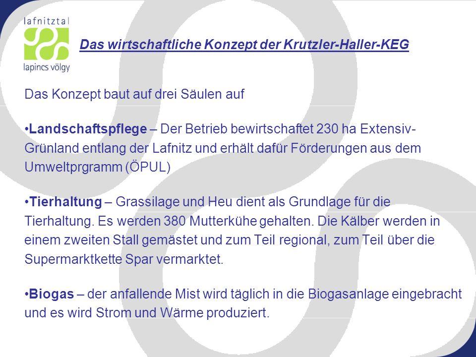 Das wirtschaftliche Konzept der Krutzler-Haller-KEG Das Konzept baut auf drei Säulen auf Landschaftspflege – Der Betrieb bewirtschaftet 230 ha Extensi