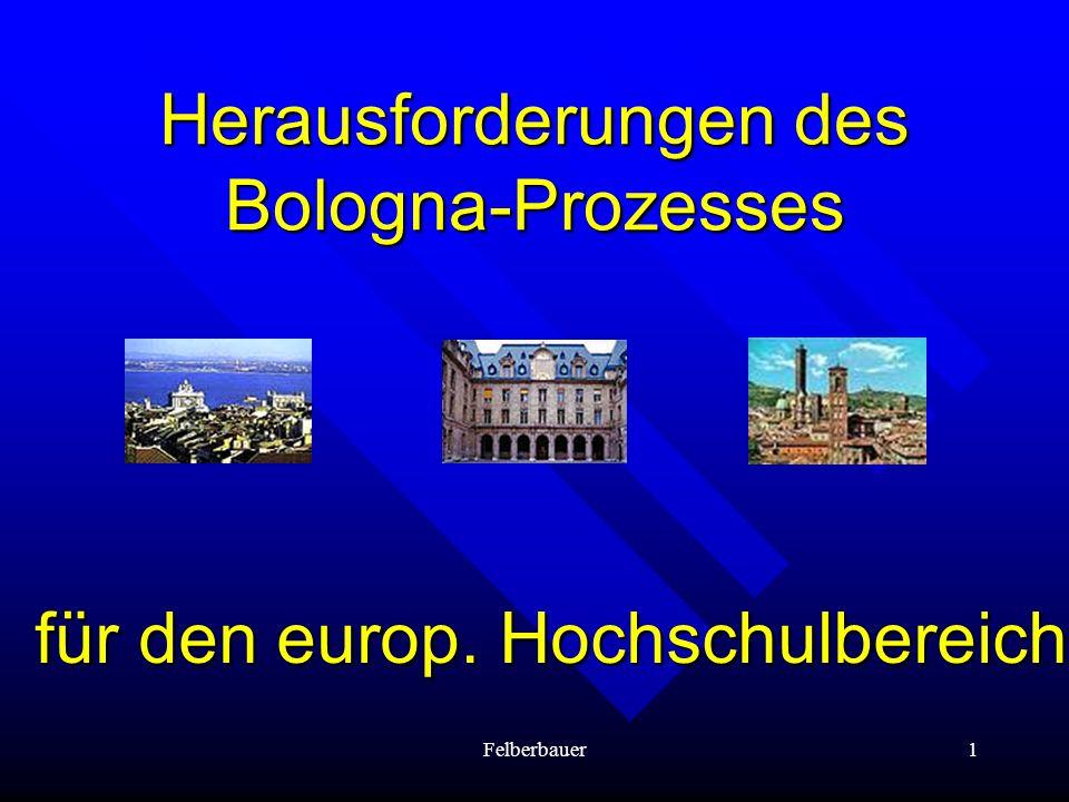 Felberbauer2 Sorbonne Erklärung Basis für Bologna Basis für Bologna Verminderung der Mobilitätshindernisse Verminderung der Mobilitätshindernisse Verbesserung der internat.
