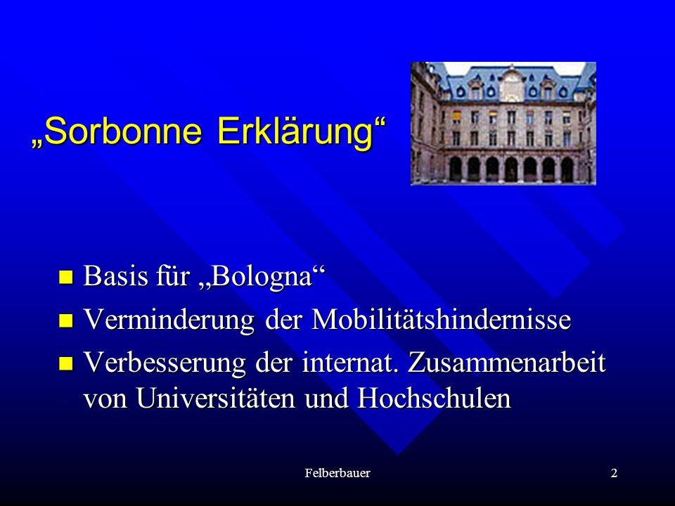 Felberbauer3 Bologna-Deklaration Bologna-Deklaration Gemeinsamer europäischer Hochschulraum bis 2010 Gemeinsamer europäischer Hochschulraum bis 2010 Zweijähriger Konferenzzyklus Zweijähriger Konferenzzyklus Prag, Berlin, Bergen, London,...