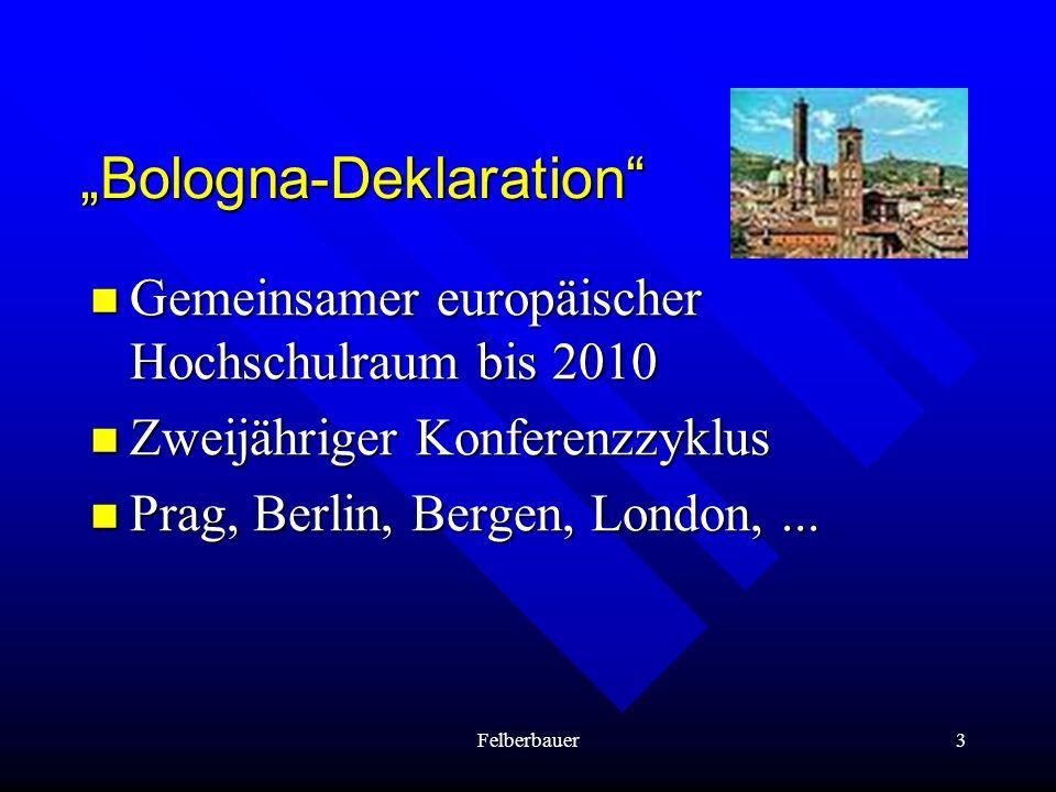 Felberbauer3 Bologna-Deklaration Bologna-Deklaration Gemeinsamer europäischer Hochschulraum bis 2010 Gemeinsamer europäischer Hochschulraum bis 2010 Z