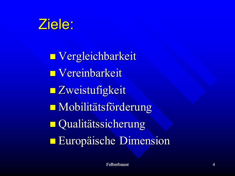 Felberbauer4 Ziele: Vergleichbarkeit Vergleichbarkeit Vereinbarkeit Vereinbarkeit Zweistufigkeit Zweistufigkeit Mobilitätsförderung Mobilitätsförderun