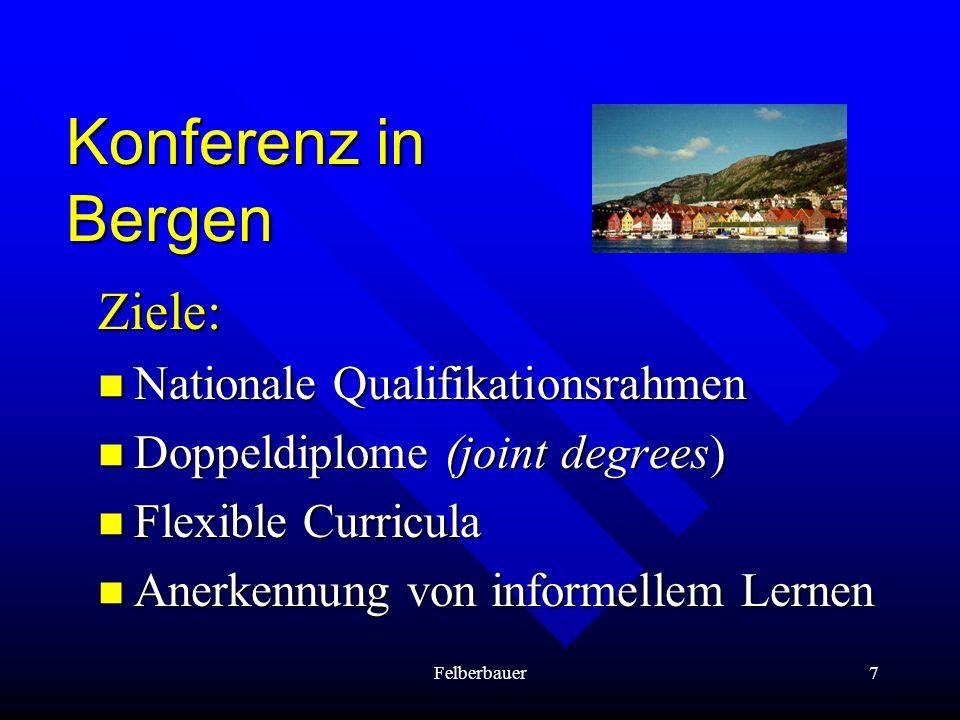Felberbauer7 Konferenz in Bergen Ziele: Nationale Qualifikationsrahmen Nationale Qualifikationsrahmen Doppeldiplome (joint degrees) Doppeldiplome (joi