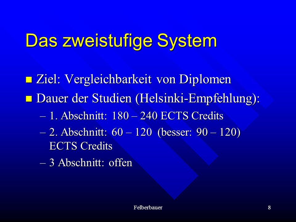 Felberbauer8 Das zweistufige System Ziel: Vergleichbarkeit von Diplomen Ziel: Vergleichbarkeit von Diplomen Dauer der Studien (Helsinki-Empfehlung): D