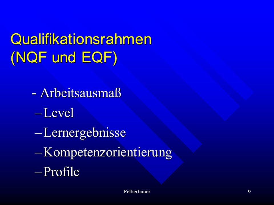 Felberbauer9 Qualifikationsrahmen (NQF und EQF) - Arbeitsausmaß –Level –Lernergebnisse –Kompetenzorientierung –Profile