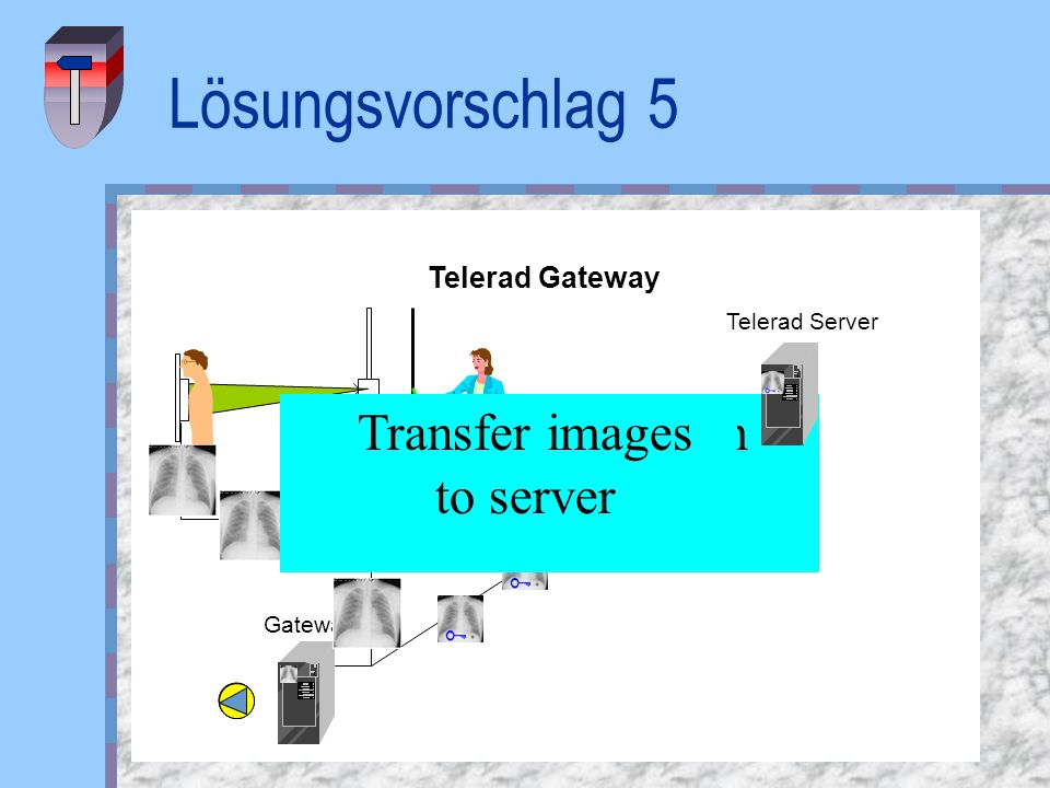 Lösungsvorschlag 5 Telerad Gateway Gateway Select patient from Worlkist Exposure Telerad Server Compress and encrypt Transfer images to server