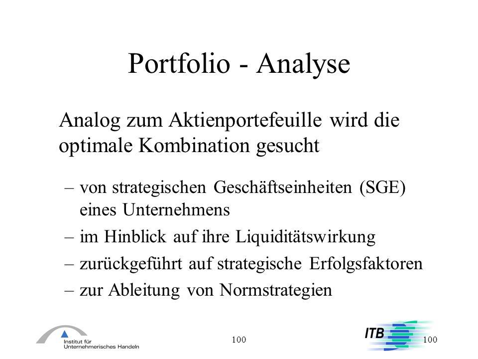 100 Portfolio - Analyse Analog zum Aktienportefeuille wird die optimale Kombination gesucht –von strategischen Geschäftseinheiten (SGE) eines Unterneh