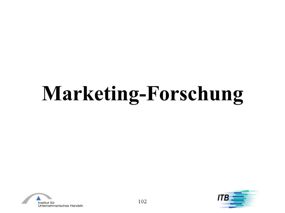 102 Marketing-Forschung