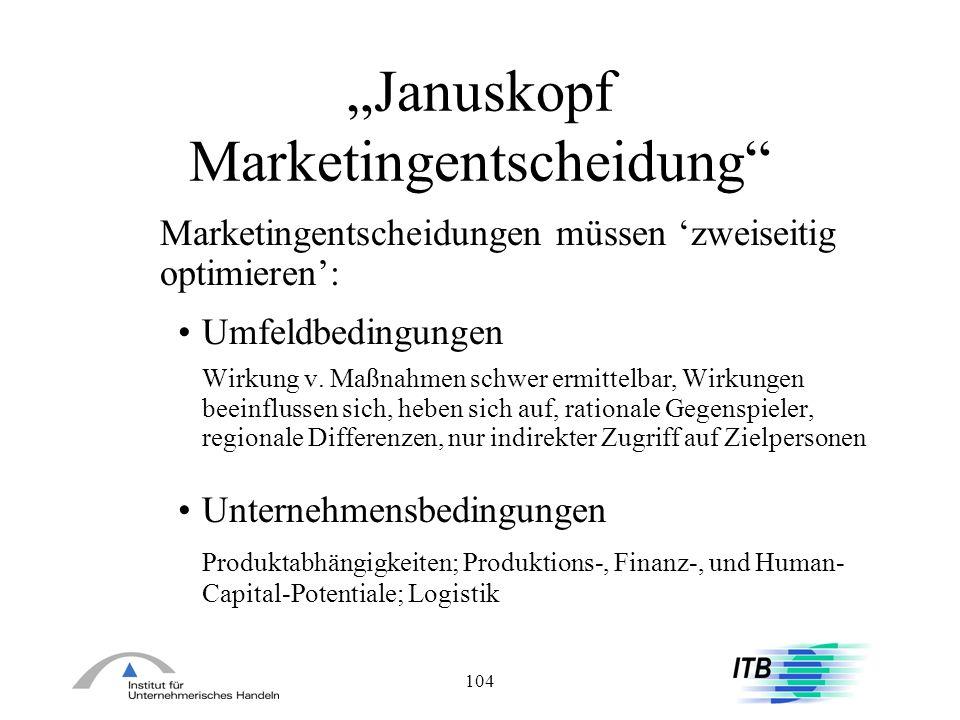 104 Januskopf Marketingentscheidung Marketingentscheidungen müssen zweiseitig optimieren: Umfeldbedingungen Wirkung v. Maßnahmen schwer ermittelbar, W