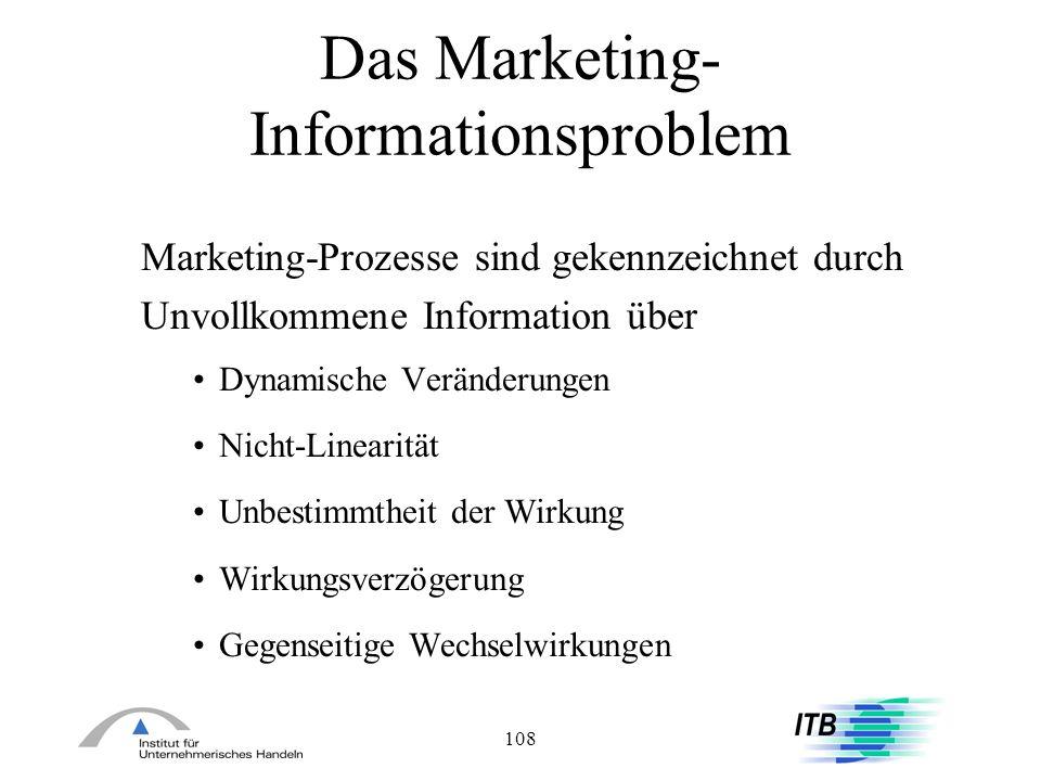 108 Das Marketing- Informationsproblem Marketing-Prozesse sind gekennzeichnet durch Unvollkommene Information über Dynamische Veränderungen Nicht-Line