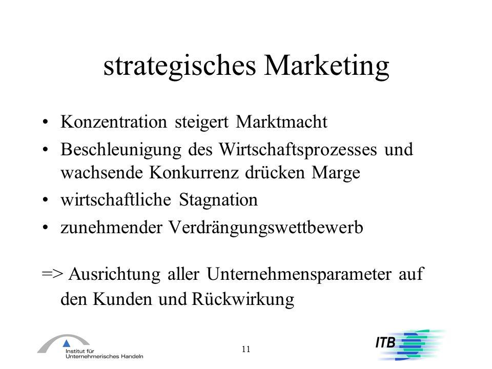 11 strategisches Marketing Konzentration steigert Marktmacht Beschleunigung des Wirtschaftsprozesses und wachsende Konkurrenz drücken Marge wirtschaft
