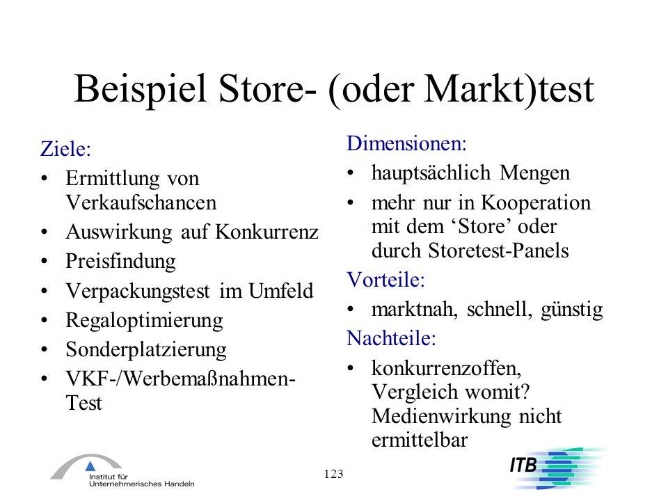 123 Beispiel Store- (oder Markt)test Ziele: Ermittlung von Verkaufschancen Auswirkung auf Konkurrenz Preisfindung Verpackungstest im Umfeld Regaloptim
